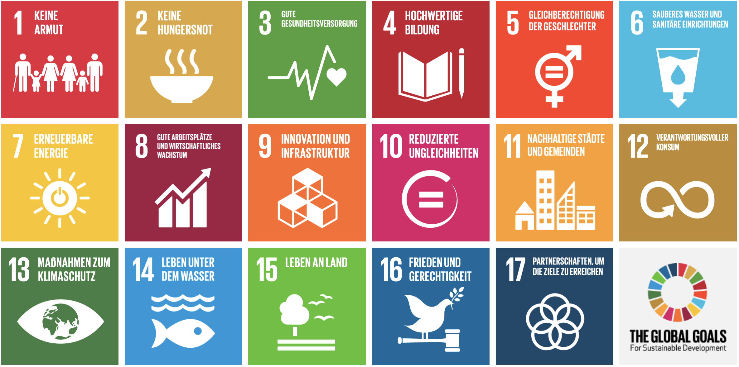 globalgoals_sustainable_business
