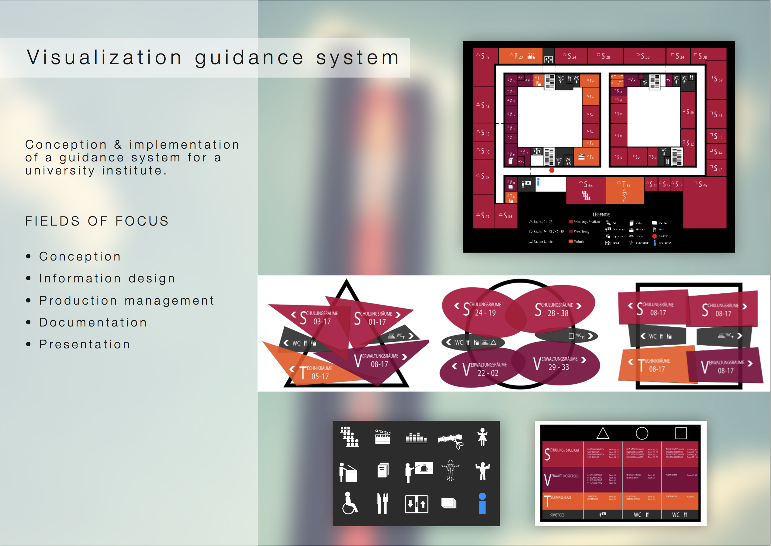 guidance_system_conception_christoph_bartetzko