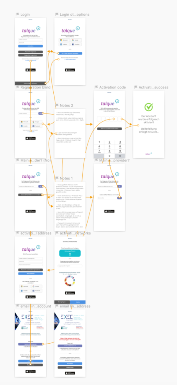 Concept and design of an optimized registration process for all devices (Android, iOS, desktop). Here you can see an excerpt from a sketch. There were 14 use cases and some corner cases to consider.